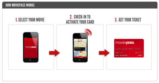How-MoviePass-Works